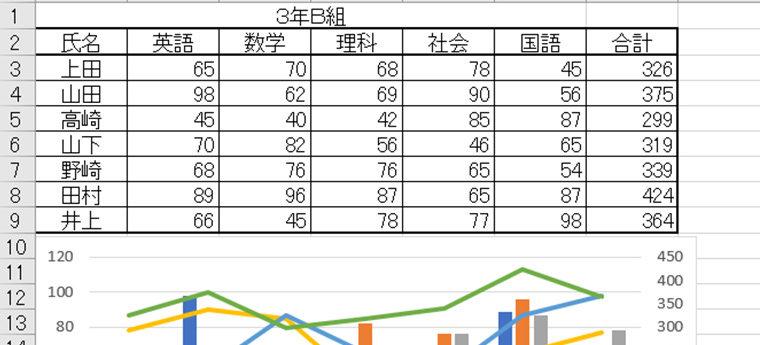 統計検定準1級講座