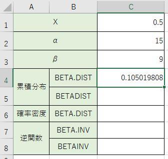 累積分布関数の計算が出来ました。