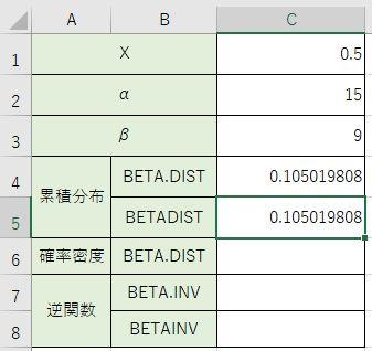 累積分布関数の計算が出来ています