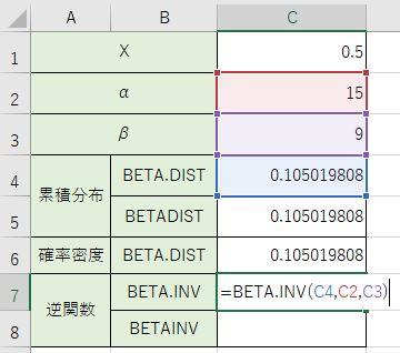 ベータインバース関数を書きました