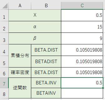 累積分布確率に対する数値が求められました