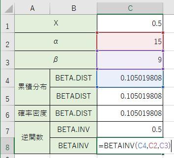 ベータインバースを前の関数で書きました