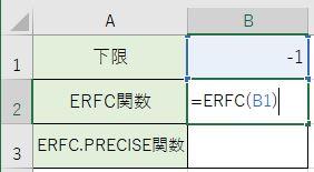 ERFC関数を書きました
