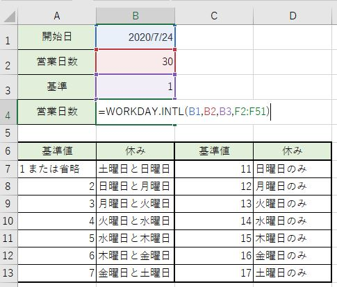 WORKDAYS.INTL関数を書きました