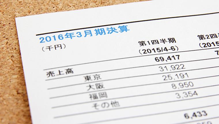 日商簿記1級試算表・財務諸表集中対策