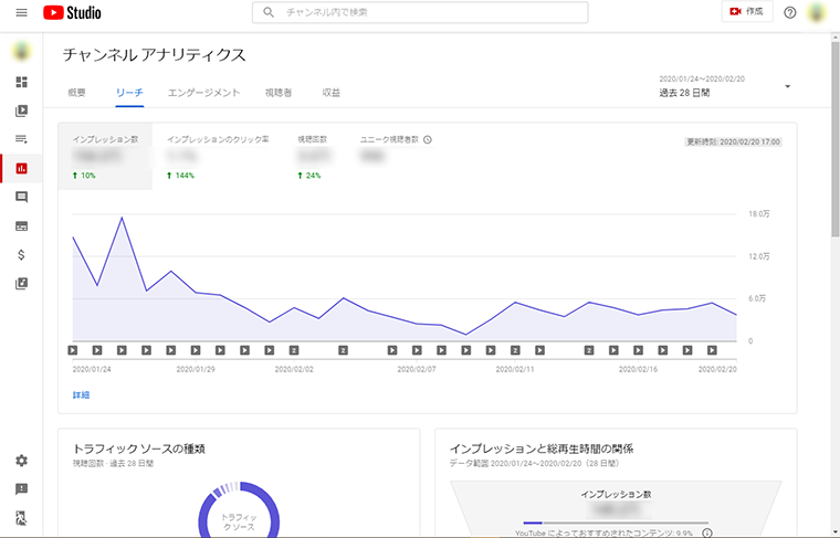 YouTube Studio(アナリティクス)講座